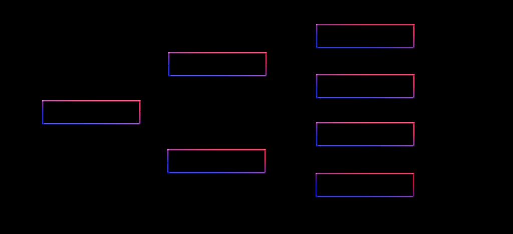 структура магазина