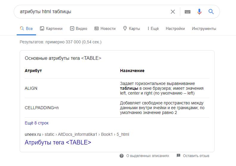 Блок с ответами Гугл