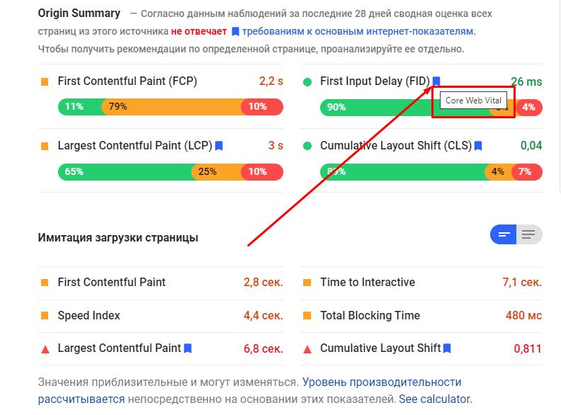 відстеження метрики Core Web Vitals